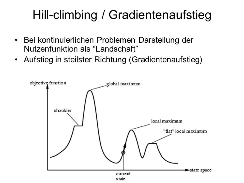 Hill-climbing / Gradientenaufstieg Bei kontinuierlichen Problemen Darstellung der Nutzenfunktion als Landschaft Aufstieg in steilster Richtung (Gradie