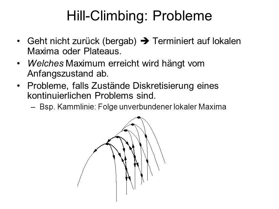 Hill-Climbing: Probleme Geht nicht zurück (bergab) Terminiert auf lokalen Maxima oder Plateaus. Welches Maximum erreicht wird hängt vom Anfangszustand