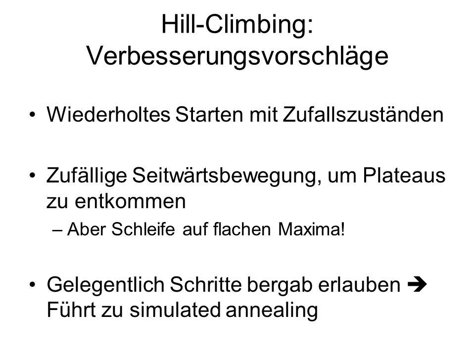 Hill-Climbing: Verbesserungsvorschläge Wiederholtes Starten mit Zufallszuständen Zufällige Seitwärtsbewegung, um Plateaus zu entkommen –Aber Schleife