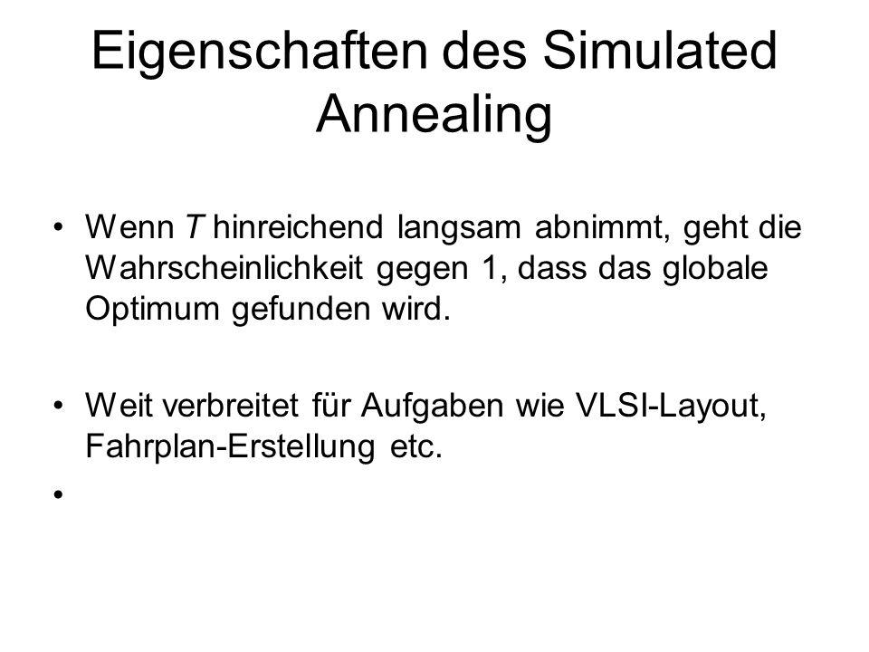 Eigenschaften des Simulated Annealing Wenn T hinreichend langsam abnimmt, geht die Wahrscheinlichkeit gegen 1, dass das globale Optimum gefunden wird.