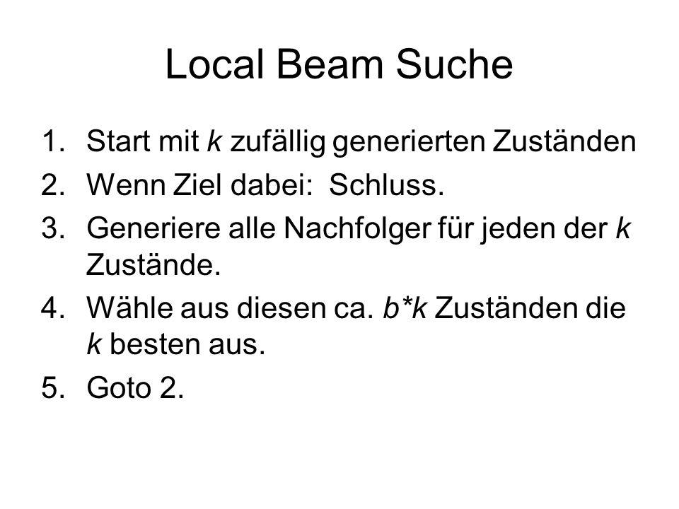 Local Beam Suche 1.Start mit k zufällig generierten Zuständen 2.Wenn Ziel dabei: Schluss. 3.Generiere alle Nachfolger für jeden der k Zustände. 4.Wähl