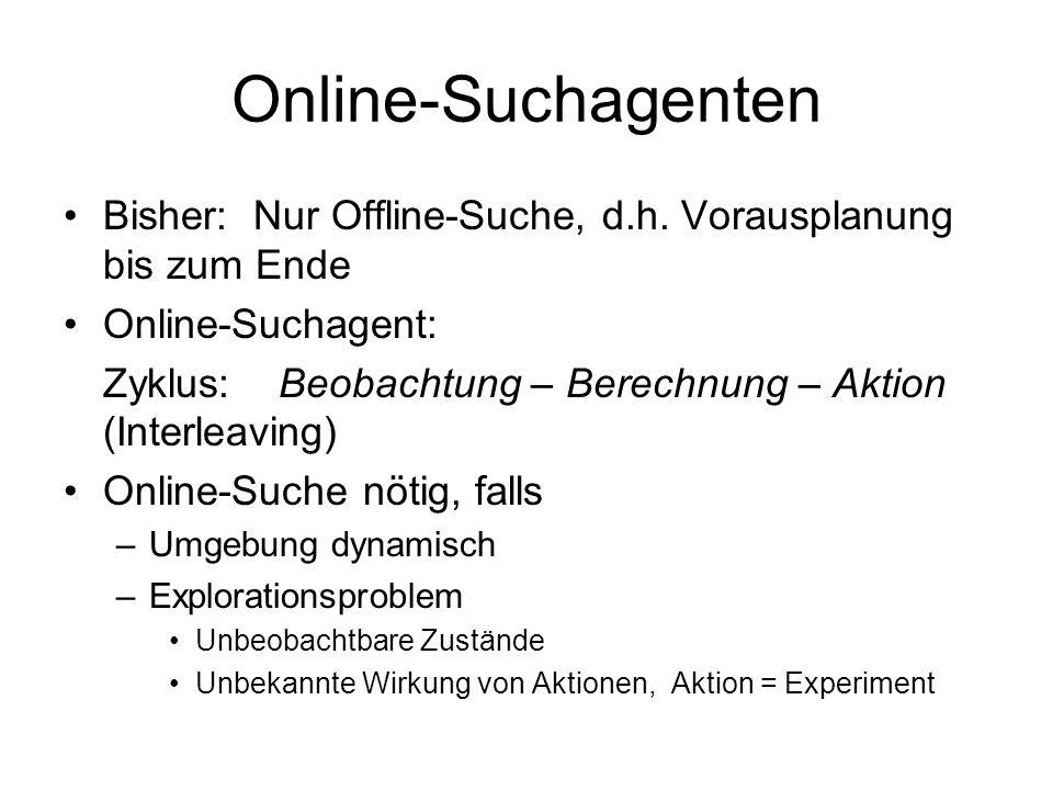 Online-Suchagenten Bisher: Nur Offline-Suche, d.h. Vorausplanung bis zum Ende Online-Suchagent: Zyklus: Beobachtung – Berechnung – Aktion (Interleavin