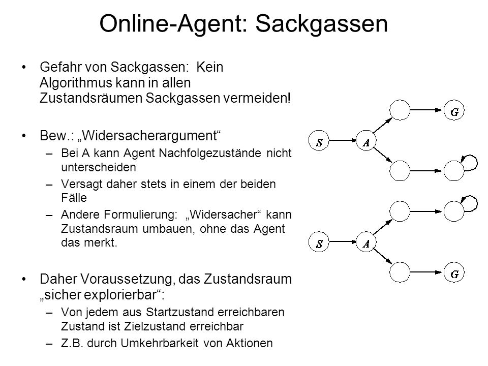 Online-Agent: Sackgassen Gefahr von Sackgassen: Kein Algorithmus kann in allen Zustandsräumen Sackgassen vermeiden! Bew.: Widersacherargument –Bei A k