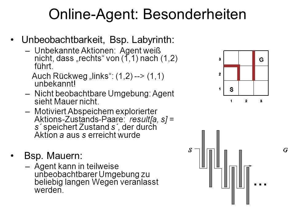 Online-Agent: Besonderheiten Unbeobachtbarkeit, Bsp. Labyrinth: –Unbekannte Aktionen: Agent weiß nicht, dass rechts von (1,1) nach (1,2) führt. Auch R