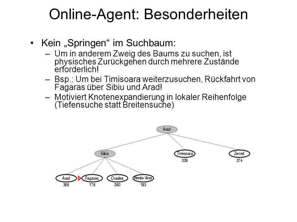 Online-Agent: Besonderheiten Kein Springen im Suchbaum: –Um in anderem Zweig des Baums zu suchen, ist physisches Zurückgehen durch mehrere Zustände er