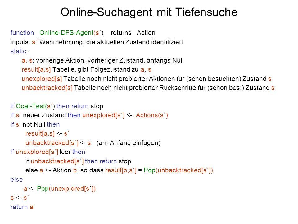 Online-Suchagent mit Tiefensuche function Online-DFS-Agent(s´) returns Action inputs: s´ Wahrnehmung, die aktuellen Zustand identifiziert static: a, s