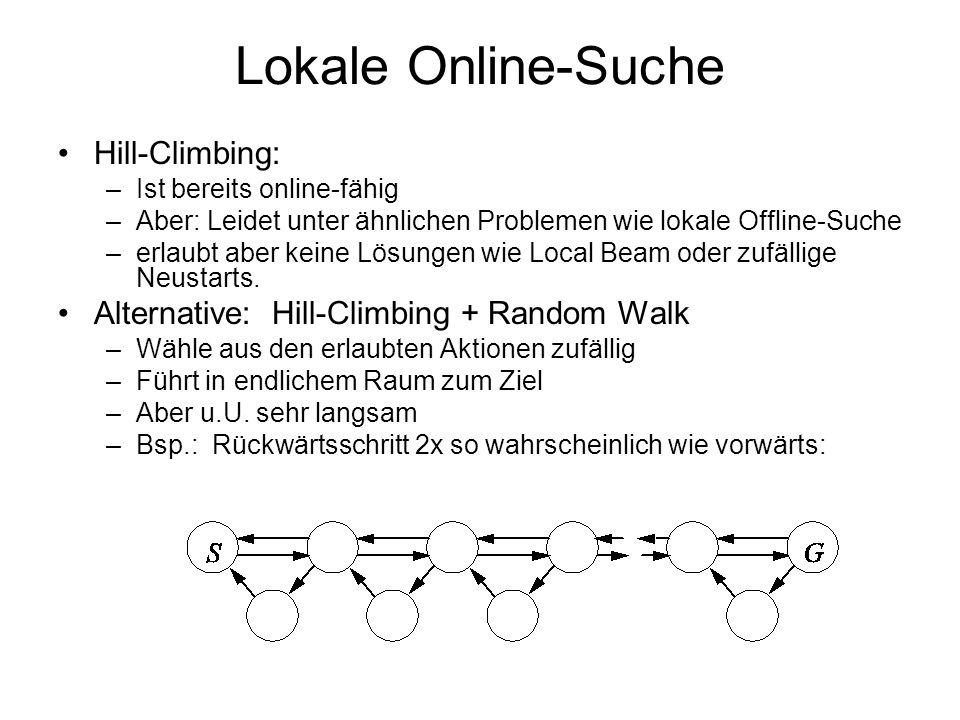 Lokale Online-Suche Hill-Climbing: –Ist bereits online-fähig –Aber: Leidet unter ähnlichen Problemen wie lokale Offline-Suche –erlaubt aber keine Lösu