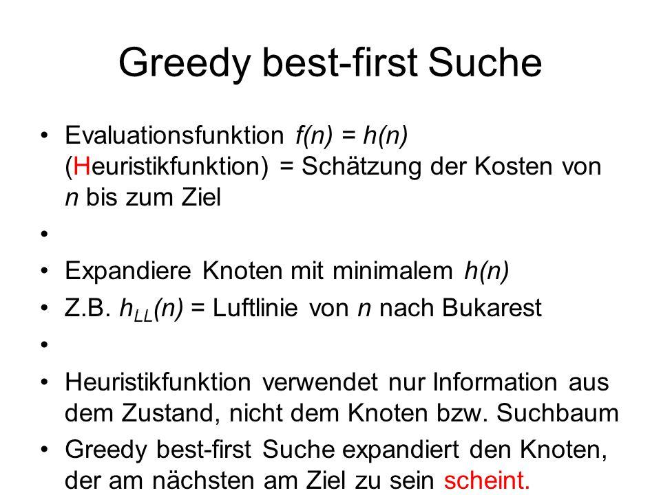 Greedy best-first Suche Evaluationsfunktion f(n) = h(n) (Heuristikfunktion) = Schätzung der Kosten von n bis zum Ziel Expandiere Knoten mit minimalem