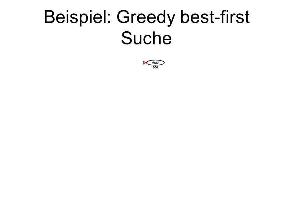 Beispiel: Greedy best-first Suche