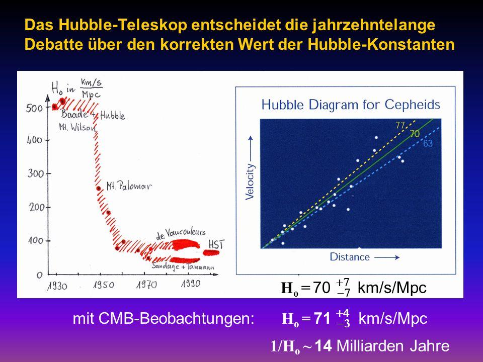 Das Hubble-Teleskop entscheidet die jahrzehntelange Debatte über den korrekten Wert der Hubble-Konstanten H o = 70 km/s/Mpc mit CMB-Beobachtungen: H o