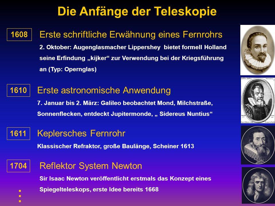1610 Erste astronomische Anwendung 7. Januar bis 2. März: Galileo beobachtet Mond, Milchstraße, Sonnenflecken, entdeckt Jupitermonde, Sidereus Nuntius