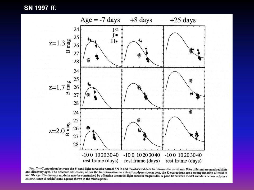 SN 1997 ff: