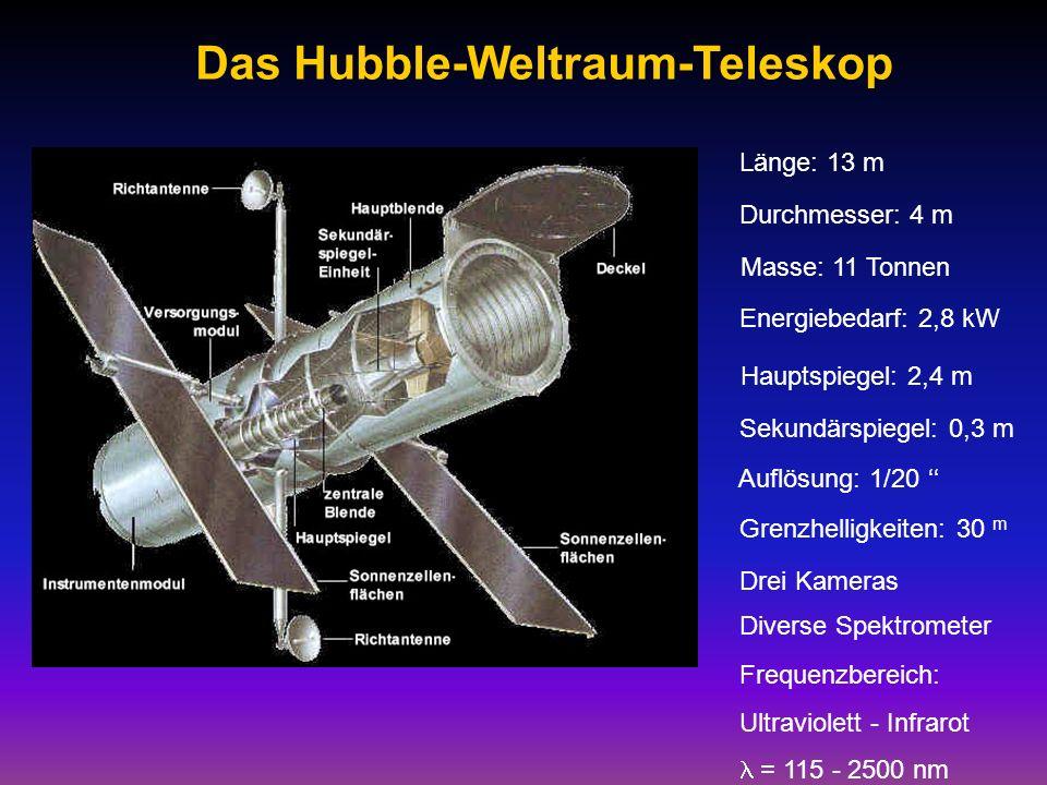 Länge: 13 m Durchmesser: 4 m Hauptspiegel: 2,4 m Sekundärspiegel: 0,3 m Masse: 11 Tonnen Auflösung: 1/20 Grenzhelligkeiten: 30 m Drei Kameras Diverse