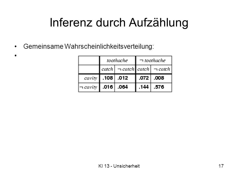 KI 13 - Unsicherheit17 Inferenz durch Aufzählung Gemeinsame Wahrscheinlichkeitsverteilung: