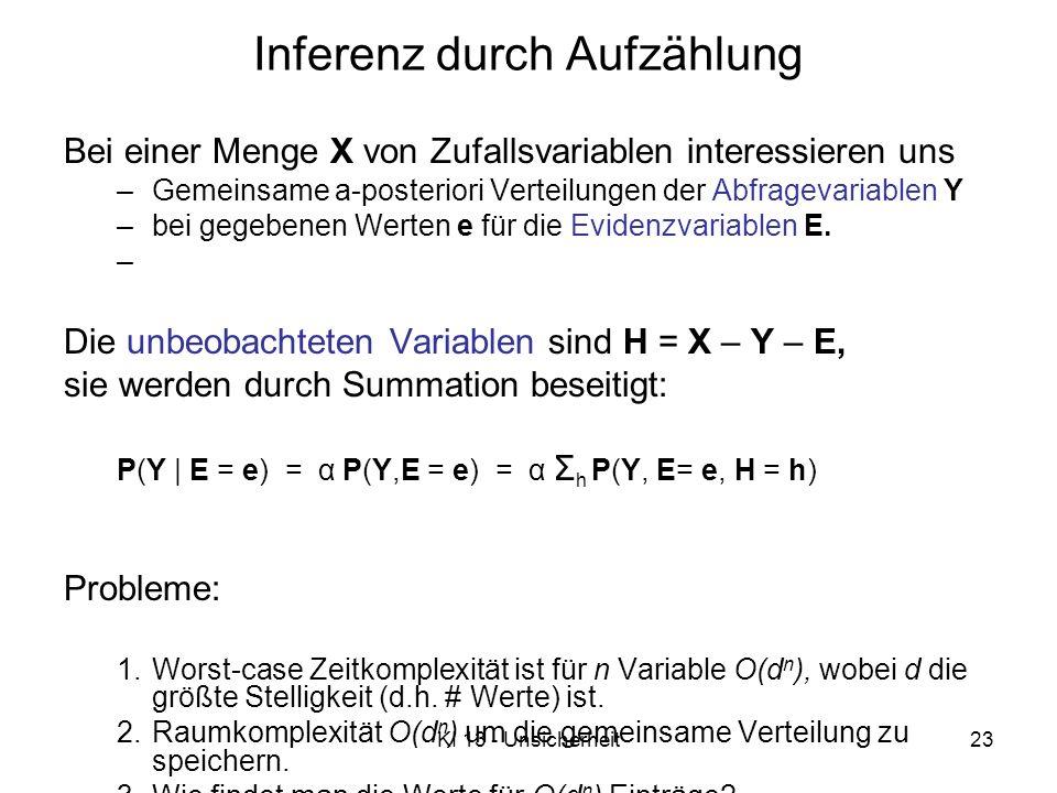 KI 13 - Unsicherheit23 Inferenz durch Aufzählung Bei einer Menge X von Zufallsvariablen interessieren uns –Gemeinsame a-posteriori Verteilungen der Abfragevariablen Y –bei gegebenen Werten e für die Evidenzvariablen E.