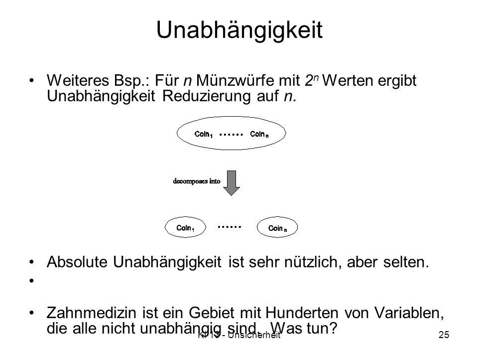 KI 13 - Unsicherheit25 Unabhängigkeit Weiteres Bsp.: Für n Münzwürfe mit 2 n Werten ergibt Unabhängigkeit Reduzierung auf n.