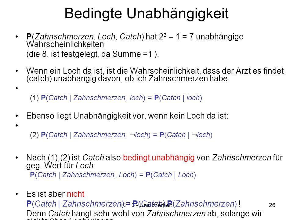KI 13 - Unsicherheit26 Bedingte Unabhängigkeit P(Zahnschmerzen, Loch, Catch) hat 2 3 – 1 = 7 unabhängige Wahrscheinlichkeiten (die 8.