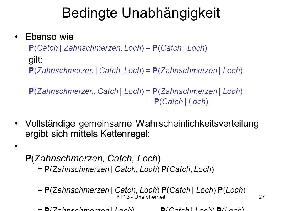 KI 13 - Unsicherheit27 Bedingte Unabhängigkeit Ebenso wie P(Catch   Zahnschmerzen, Loch) = P(Catch   Loch) gilt: P(Zahnschmerzen   Catch, Loch) = P(Zahnschmerzen   Loch) P(Zahnschmerzen, Catch   Loch) = P(Zahnschmerzen   Loch) P(Catch   Loch) Vollständige gemeinsame Wahrscheinlichkeitsverteilung ergibt sich mittels Kettenregel: P(Zahnschmerzen, Catch, Loch) = P(Zahnschmerzen   Catch, Loch) P(Catch, Loch) = P(Zahnschmerzen   Catch, Loch) P(Catch   Loch) P(Loch) = P(Zahnschmerzen   Loch) P(Catch   Loch) P(Loch) d.h.