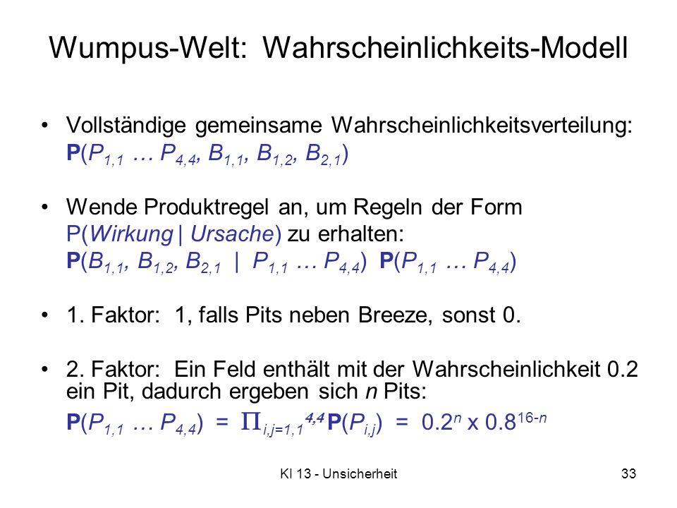 KI 13 - Unsicherheit33 Wumpus-Welt: Wahrscheinlichkeits-Modell Vollständige gemeinsame Wahrscheinlichkeitsverteilung: P(P 1,1 … P 4,4, B 1,1, B 1,2, B 2,1 ) Wende Produktregel an, um Regeln der Form P(Wirkung   Ursache) zu erhalten: P(B 1,1, B 1,2, B 2,1   P 1,1 … P 4,4 ) P(P 1,1 … P 4,4 ) 1.