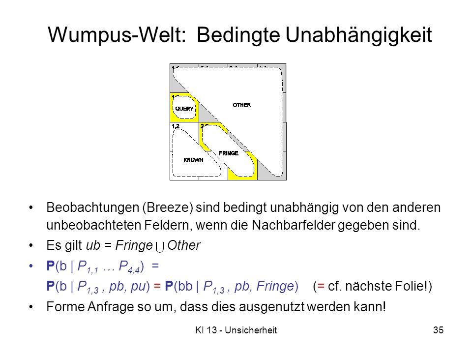 KI 13 - Unsicherheit35 Wumpus-Welt: Bedingte Unabhängigkeit Beobachtungen (Breeze) sind bedingt unabhängig von den anderen unbeobachteten Feldern, wenn die Nachbarfelder gegeben sind.