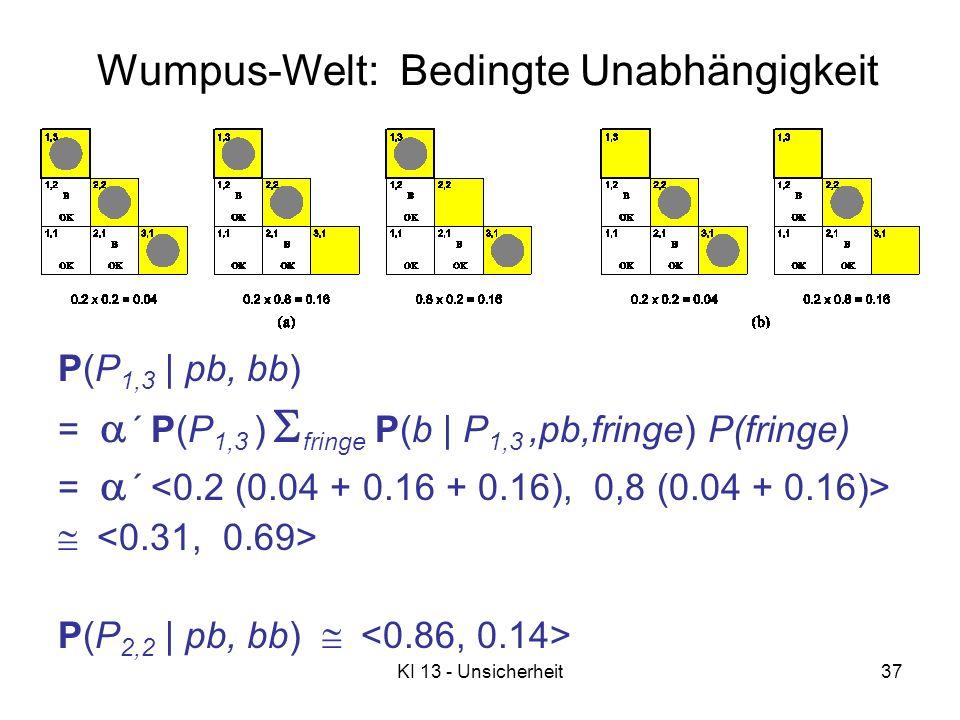 KI 13 - Unsicherheit37 P(P 1,3 | pb, bb) = ´ P(P 1,3 ) fringe P(b | P 1,3,pb,fringe) P(fringe) = ´ P(P 2,2 | pb, bb) Wumpus-Welt: Bedingte Unabhängigk