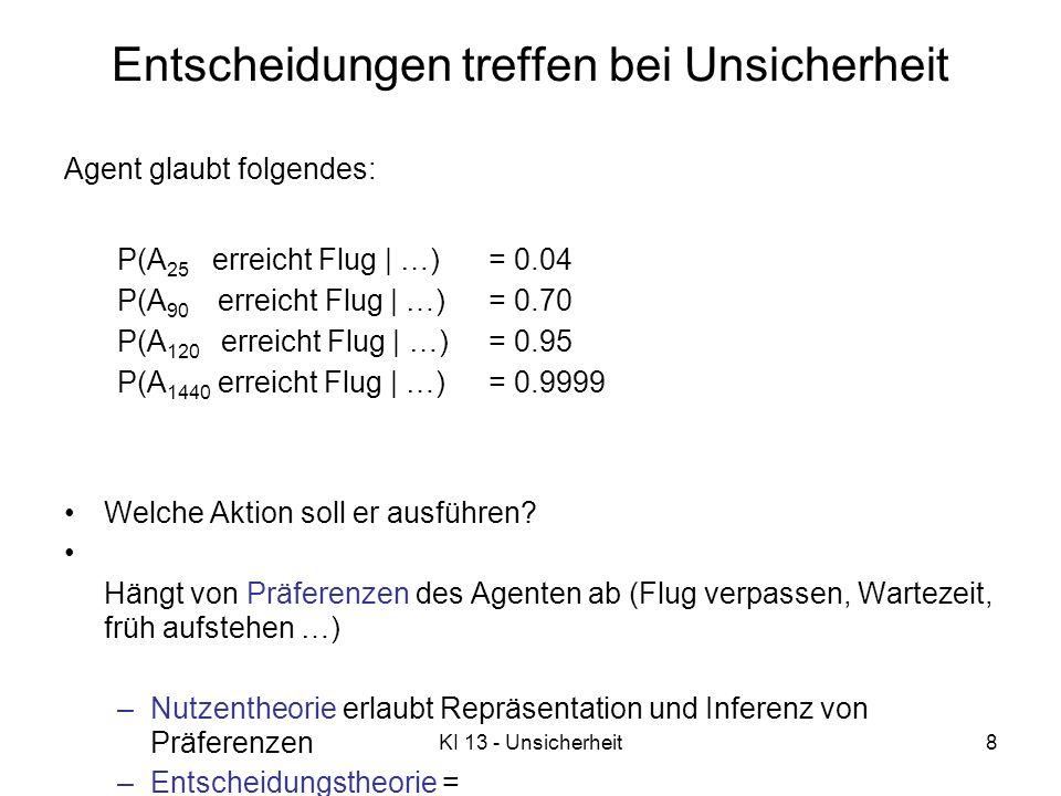 KI 13 - Unsicherheit8 Entscheidungen treffen bei Unsicherheit Agent glaubt folgendes: P(A 25 erreicht Flug   …) = 0.04 P(A 90 erreicht Flug   …) = 0.70 P(A 120 erreicht Flug   …) = 0.95 P(A 1440 erreicht Flug   …) = 0.9999 Welche Aktion soll er ausführen.