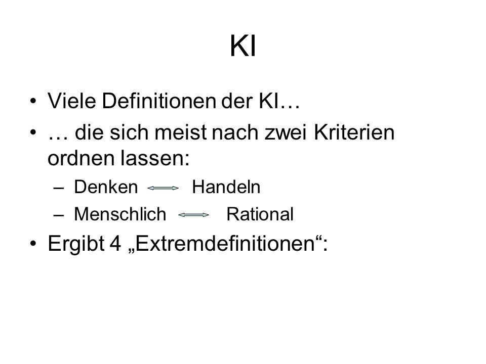 KI Viele Definitionen der KI… … die sich meist nach zwei Kriterien ordnen lassen: – Denken Handeln – Menschlich Rational Ergibt 4 Extremdefinitionen: