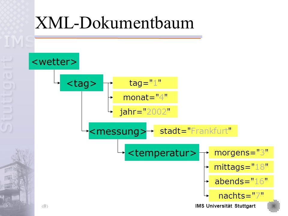 IMS Universität Stuttgart 23 Struktur des XML-Dokuments <temperatur morgens= 3 mittags= 18 abends= 16 nachts= 7 />