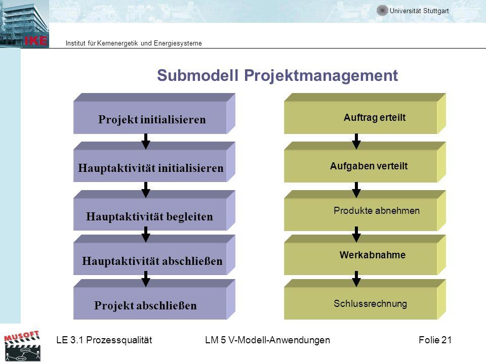 Universität Stuttgart Institut für Kernenergetik und Energiesysteme LE 3.1 ProzessqualitätLM 5 V-Modell-AnwendungenFolie 21 Submodell Projektmanagemen