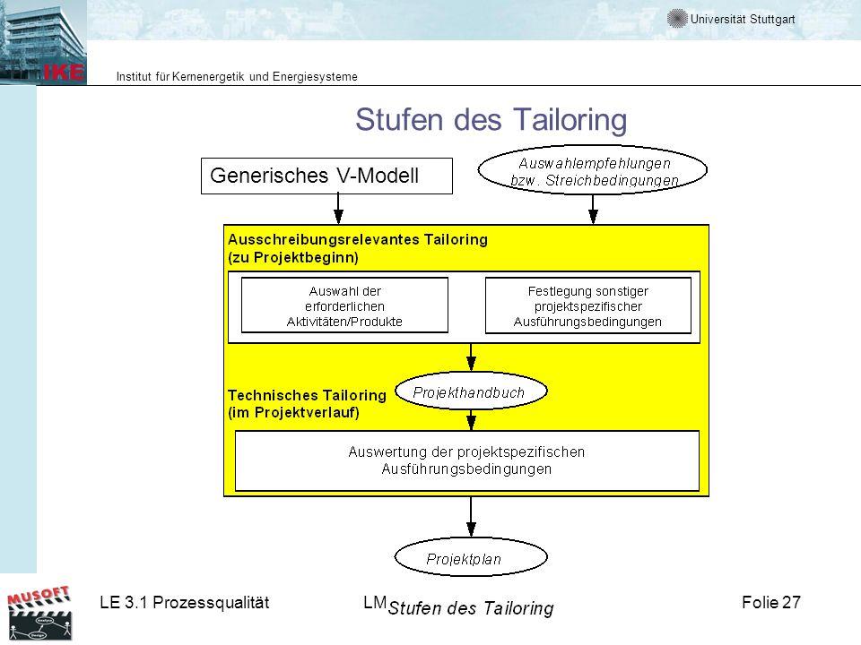 Universität Stuttgart Institut für Kernenergetik und Energiesysteme LE 3.1 ProzessqualitätLM 5 V-Modell-AnwendungenFolie 27 Stufen des Tailoring Gener