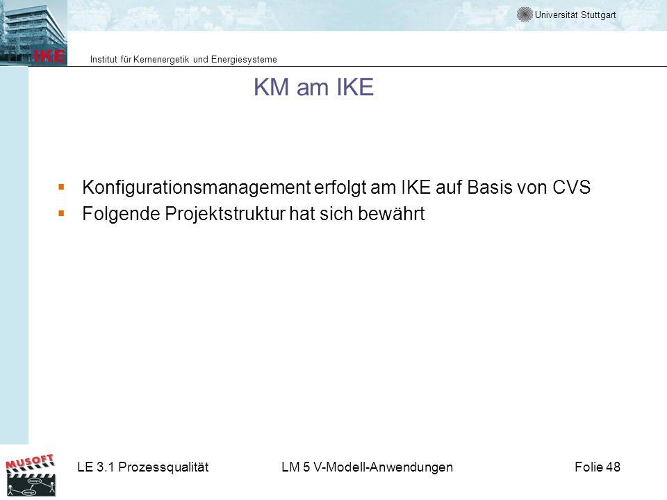 Universität Stuttgart Institut für Kernenergetik und Energiesysteme LE 3.1 ProzessqualitätLM 5 V-Modell-AnwendungenFolie 48 KM am IKE Konfigurationsma