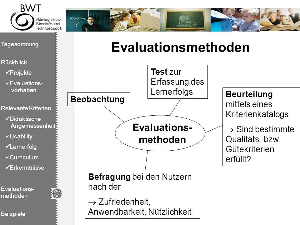 Evaluationsmethoden Evaluations- methoden Beurteilung mittels eines Kriterienkatalogs Sind bestimmte Qualitäts- bzw. Gütekriterien erfüllt? Befragung