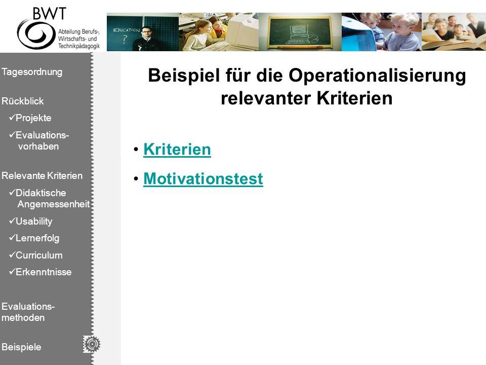 Beispiel für die Operationalisierung relevanter Kriterien Tagesordnung Rückblick Projekte Evaluations- vorhaben Relevante Kriterien Didaktische Angeme