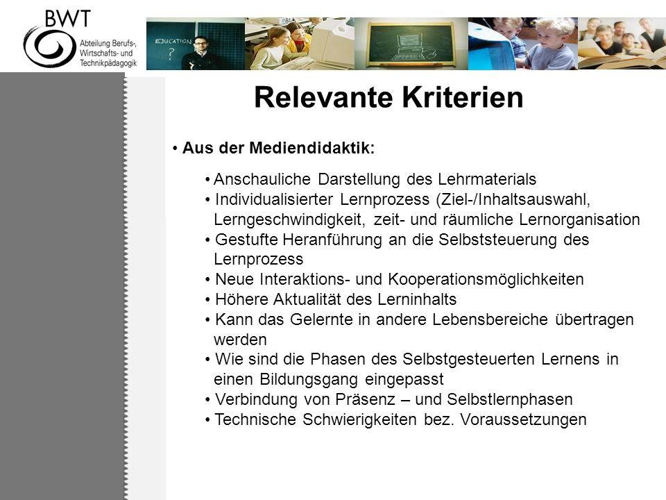 Relevante Kriterien Aus der Mediendidaktik: Anschauliche Darstellung des Lehrmaterials Individualisierter Lernprozess (Ziel-/Inhaltsauswahl, Lerngesch
