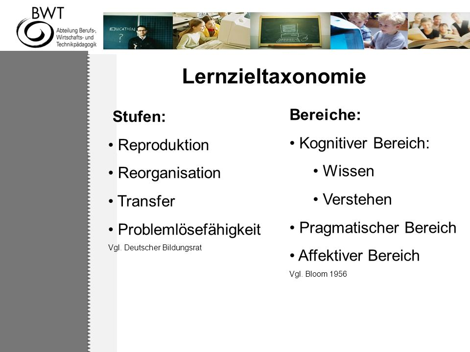 Lernzieltaxonomie Stufen: Reproduktion Reorganisation Transfer Problemlösefähigkeit Vgl. Deutscher Bildungsrat Bereiche: Kognitiver Bereich: Wissen Ve