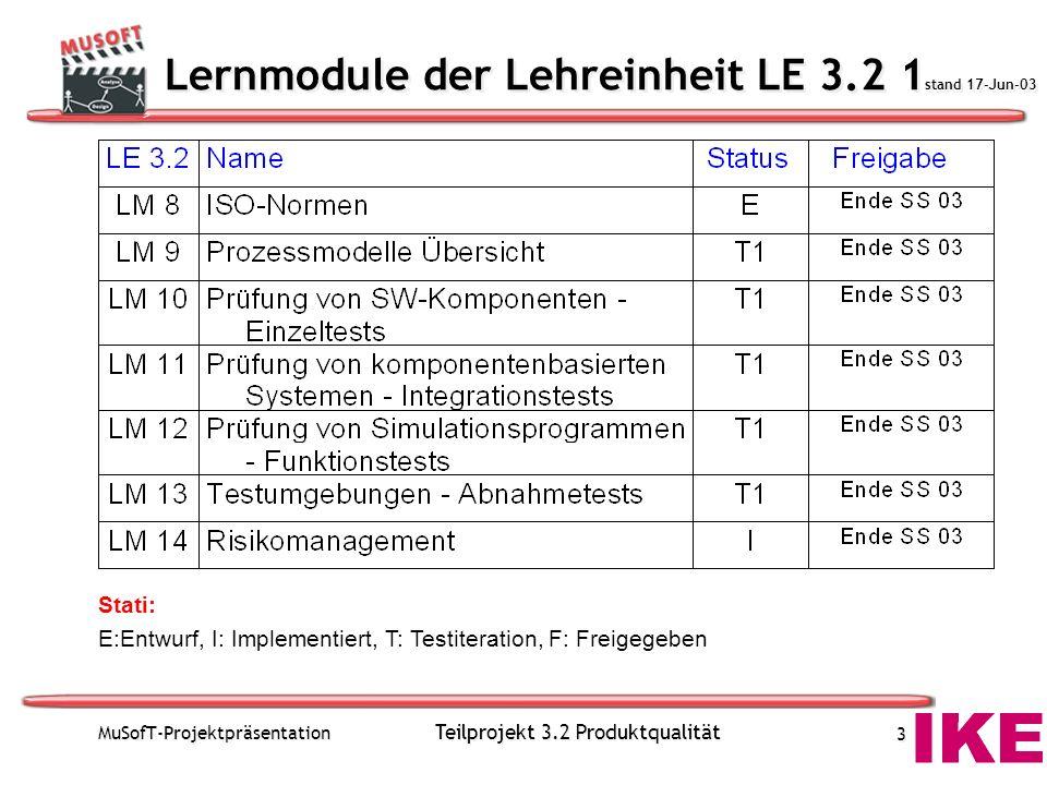 MuSofT-Projektpräsentation Teilprojekt 3.2 Produktqualität 3 Lernmodule der Lehreinheit LE 3.2 1 stand 17-Jun-03 Stati: E:Entwurf, I: Implementiert, T: Testiteration, F: Freigegeben