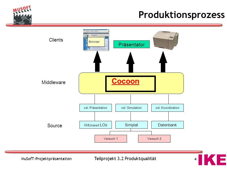 MuSofT-Projektpräsentation Teilprojekt 3.2 Produktqualität 4 Cocoon Browser HTML PDF Clients Middleware Source xsl: Präsentationxsl: Simulationxsl: Koordination XMLbased LOsDatenbank Produktionsprozess Versuch 2Versuch 1 Simplat PDF Präsentator
