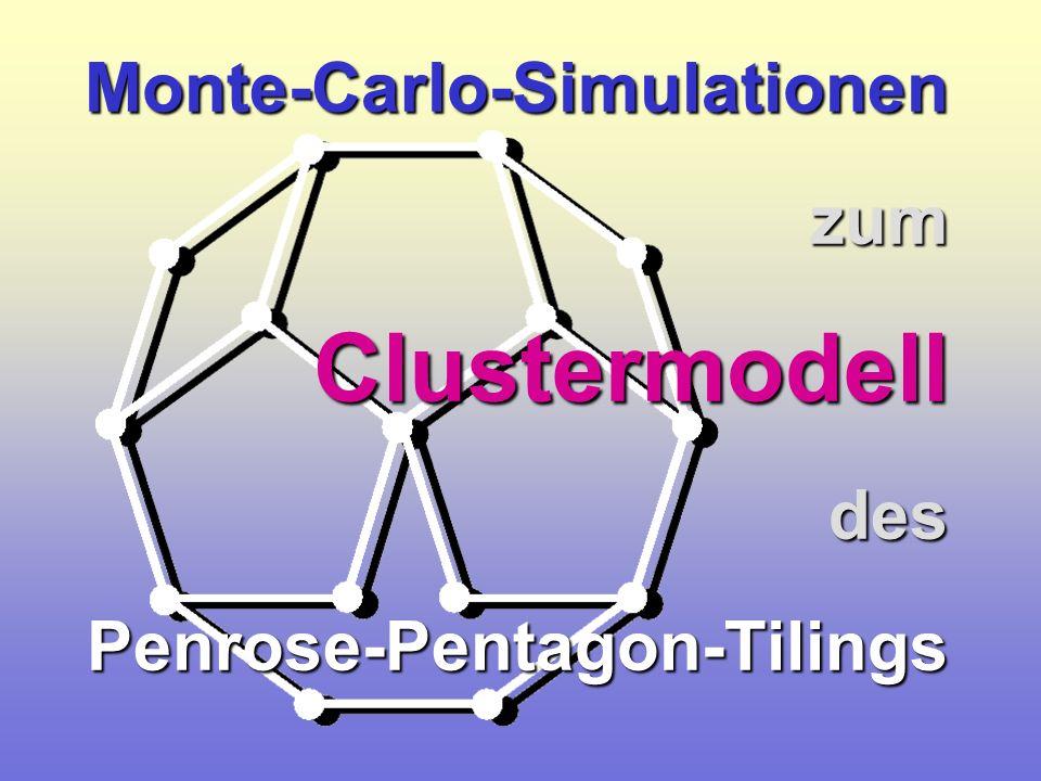 Supertile Random Tiling Clusterzentren Bei maximaler Cluster- dichte bilden die Cluster- zentren ein vollständiges Supertiling.