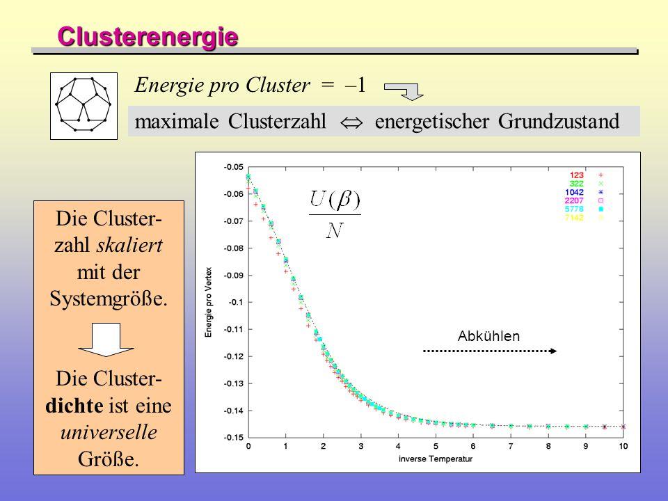 Clusterenergie Energie pro Cluster = –1 maximale Clusterzahl energetischer Grundzustand Die Cluster- zahl skaliert mit der Systemgröße. Die Cluster- d
