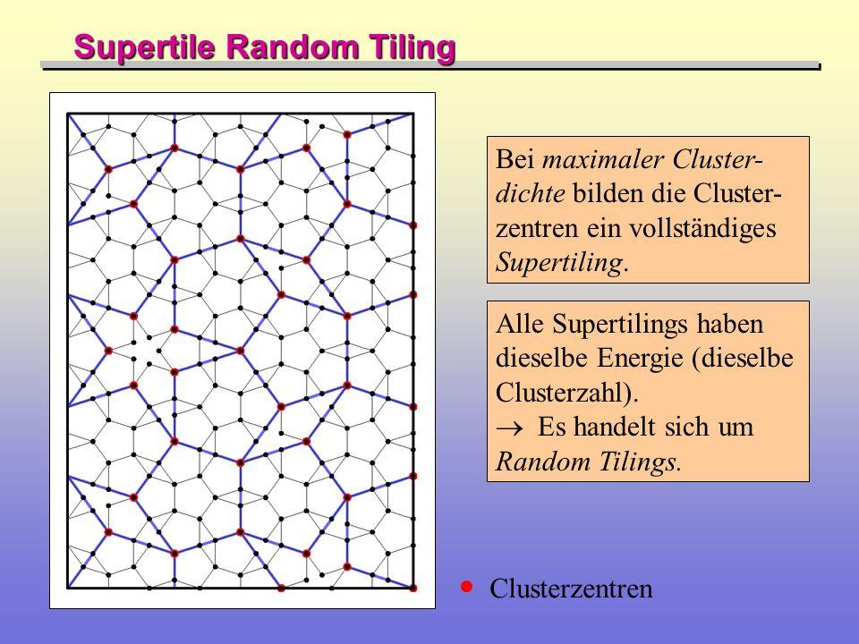 Supertile Random Tiling Clusterzentren Bei maximaler Cluster- dichte bilden die Cluster- zentren ein vollständiges Supertiling. Alle Supertilings habe