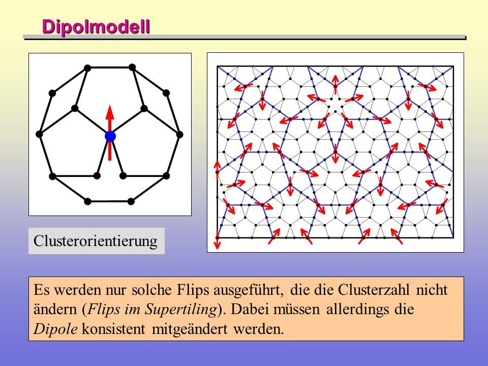 Dipolmodell Clusterorientierung Es werden nur solche Flips ausgeführt, die die Clusterzahl nicht ändern (Flips im Supertiling). Dabei müssen allerding