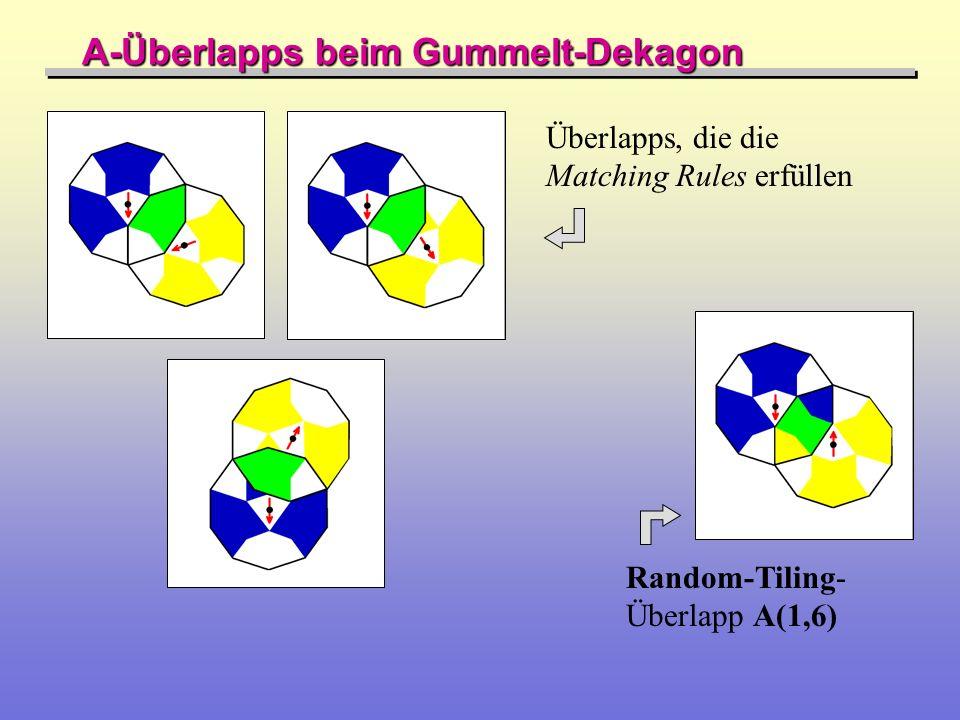 A-Überlapps beim Gummelt-Dekagon Random-Tiling- Überlapp A(1,6) Überlapps, die die Matching Rules erfüllen