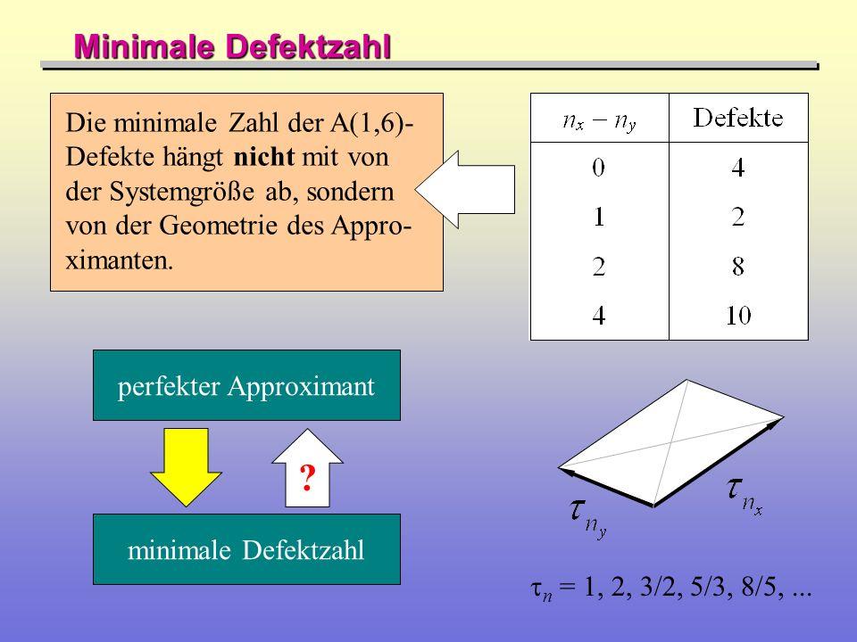 Minimale Defektzahl Die minimale Zahl der A(1,6)- Defekte hängt nicht mit von der Systemgröße ab, sondern von der Geometrie des Appro- ximanten. n = 1