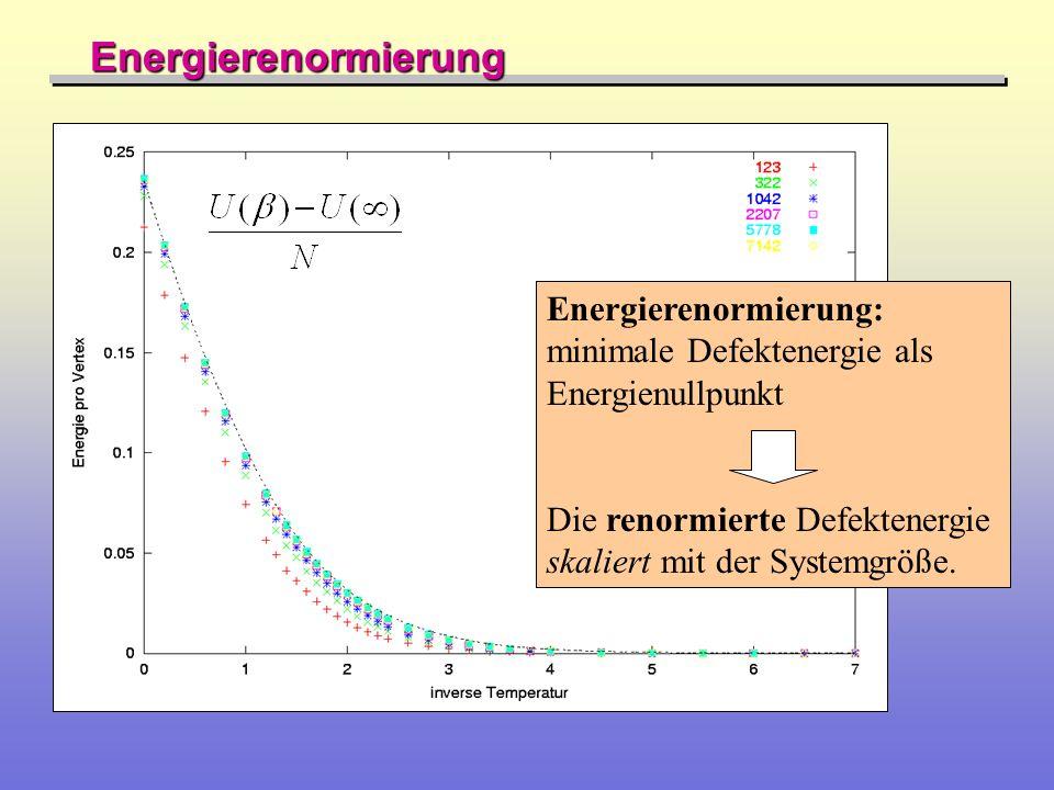 Energierenormierung Energierenormierung: minimale Defektenergie als Energienullpunkt Die renormierte Defektenergie skaliert mit der Systemgröße.