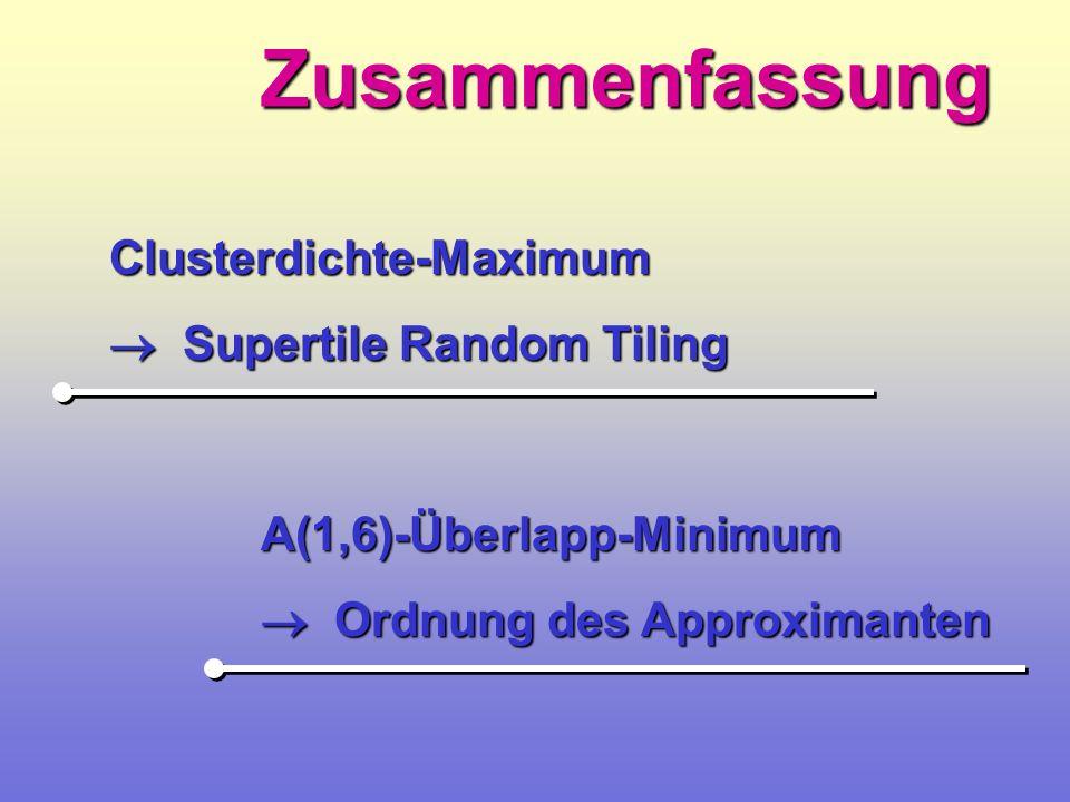 Zusammenfassung Clusterdichte-Maximum Supertile Random Tiling Supertile Random Tiling A(1,6)-Überlapp-Minimum Ordnung des Approximanten Ordnung des Ap