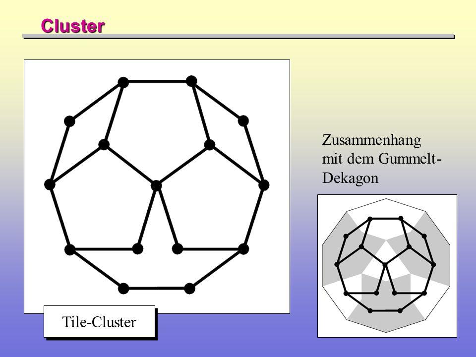 Cluster Zusammenhang mit dem Gummelt- Dekagon Tile-Cluster