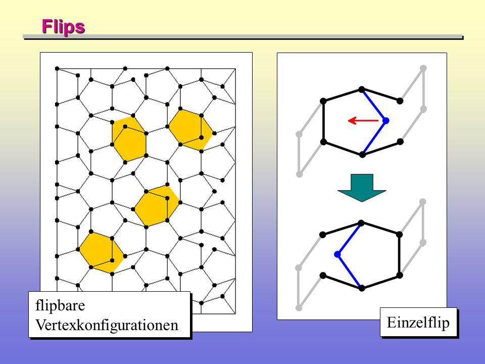 Flips flipbare Vertexkonfigurationen flipbare Vertexkonfigurationen Einzelflip