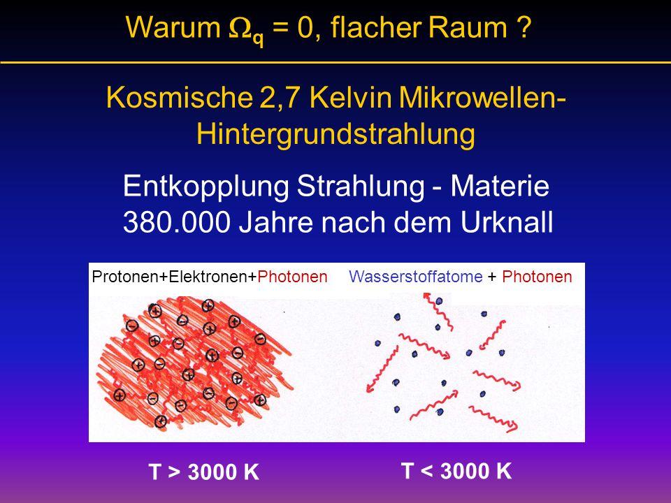 Warum q = 0, flacher Raum ? Kosmische 2,7 Kelvin Mikrowellen- Hintergrundstrahlung Entkopplung Strahlung - Materie 380.000 Jahre nach dem Urknall T >