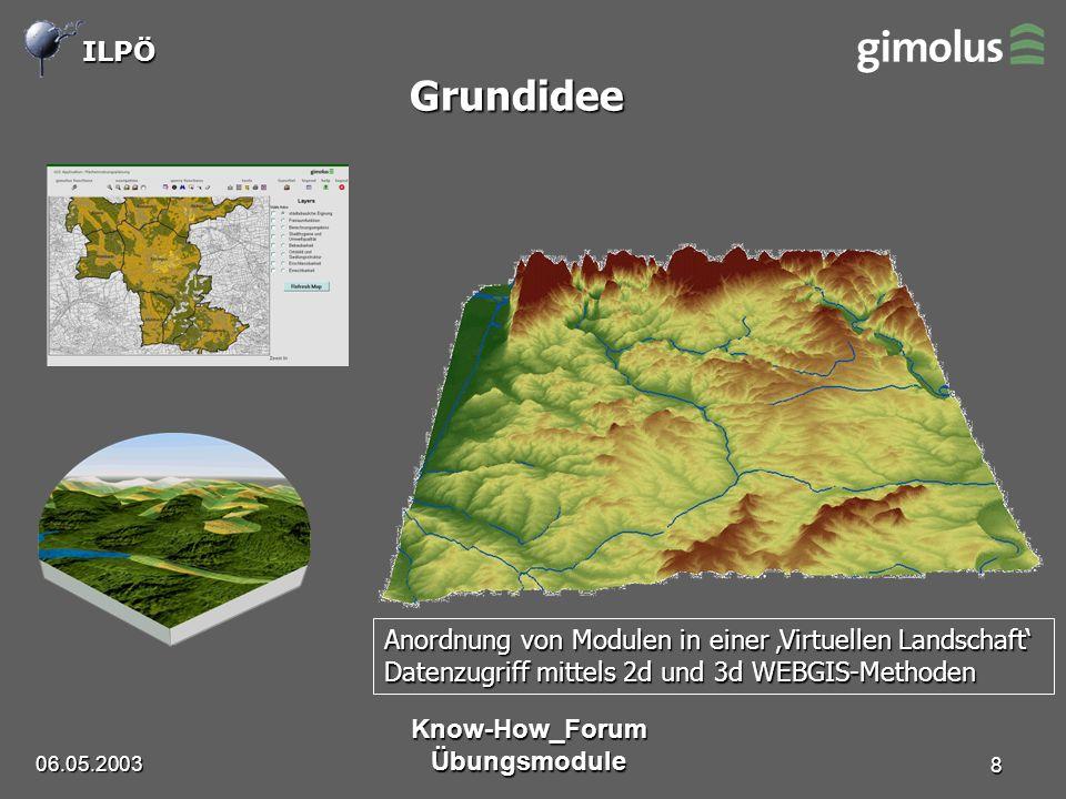 ILPÖ 06.05.2003 Know-How_Forum Übungsmodule 8 Grundidee Anordnung von Modulen in einer Virtuellen Landschaft Datenzugriff mittels 2d und 3d WEBGIS-Methoden