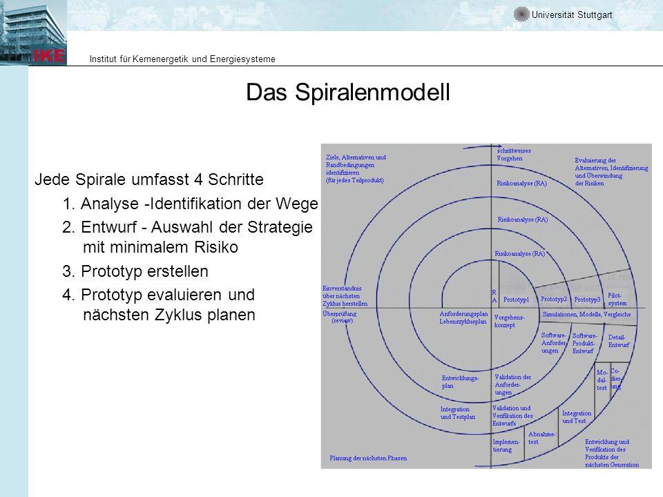 Universität Stuttgart Institut für Kernenergetik und Energiesysteme Das Spiralenmodell Jede Spirale umfasst 4 Schritte 1. Analyse -Identifikation der